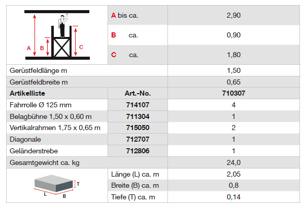 Krause RollTec Tabelle