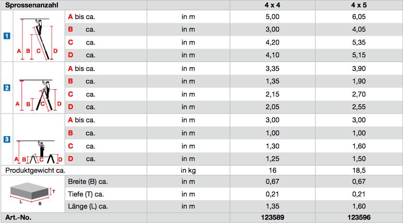 krause-stabilo-professional-krause_stabilo_sprossen_gelenk_teleskopleiter_mit_4_holmverlaengerungen_tabelle