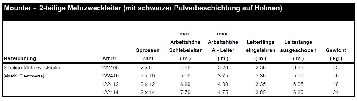 altrex mounter 2-teilige mehrzweckleiter tabelle