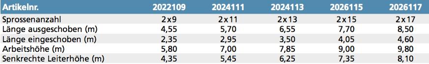 euroline Alu-Schiebeleiter 2-teilig -Nr.202-uebersicht