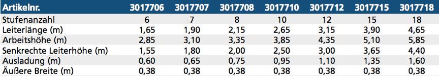 euroline Alu-Stufenanlegeleiter Nr. 30177-uebersicht