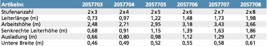 euroline-Alu-Stufenleiter Nr.20577-uebersicht