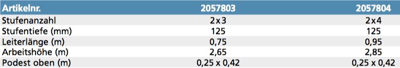 euroline-alu-klapptritt-beidseitig-begehbar-nr-20578-uebersicht