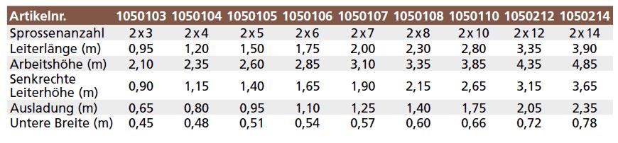 euroline holz-sprossenstehleiter tabelle