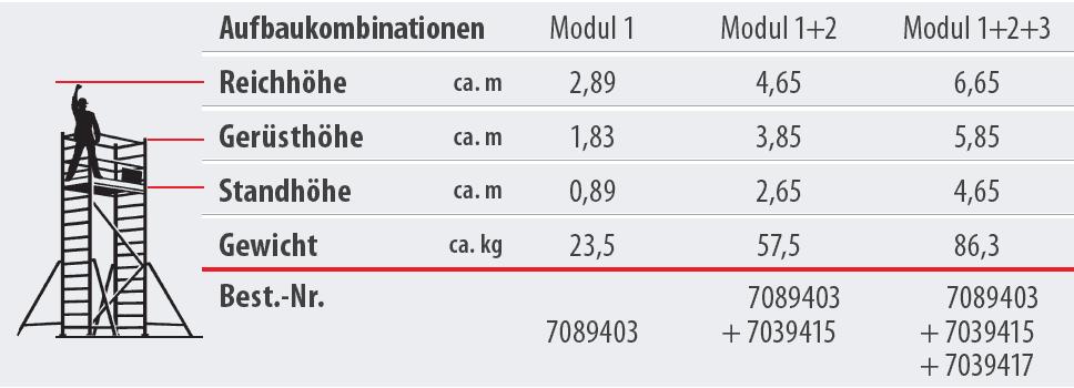 hymer_alu_pro_geruest_tabelle