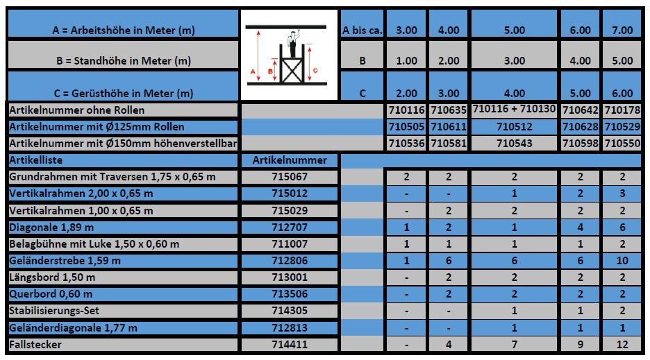 krause climtec gerüst tabelle