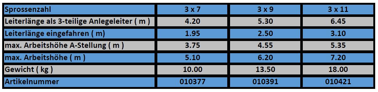 krause corda vielzweckleiter ohne treppenfunktion tabelle