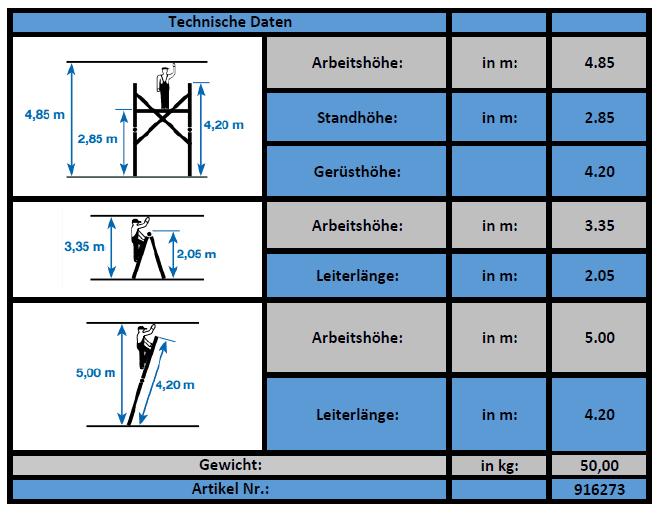 krause_corda_gelenkgeruest_tabelle